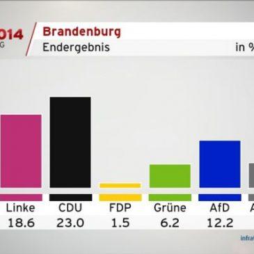 Zum Ausgang der Landtagswahl 2014